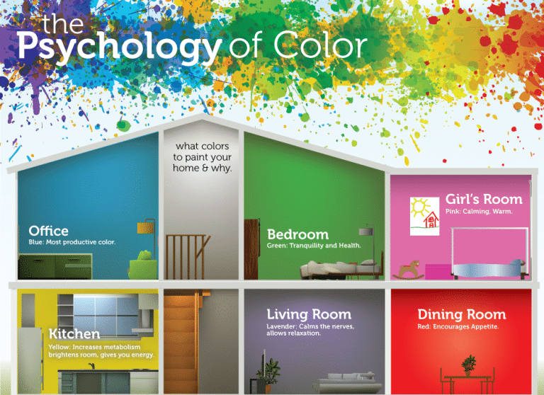 How to Use Color Psychology in Home Design